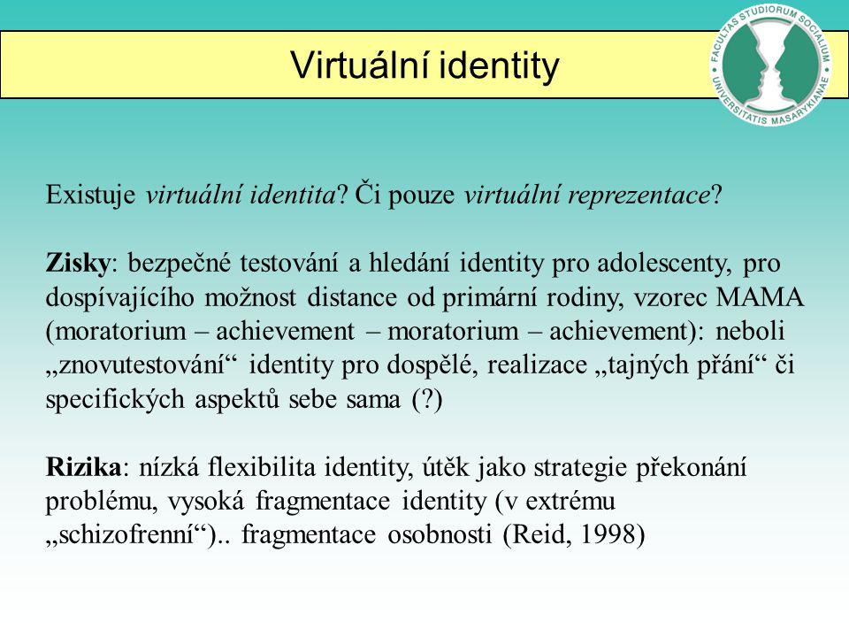 Virtuální identity