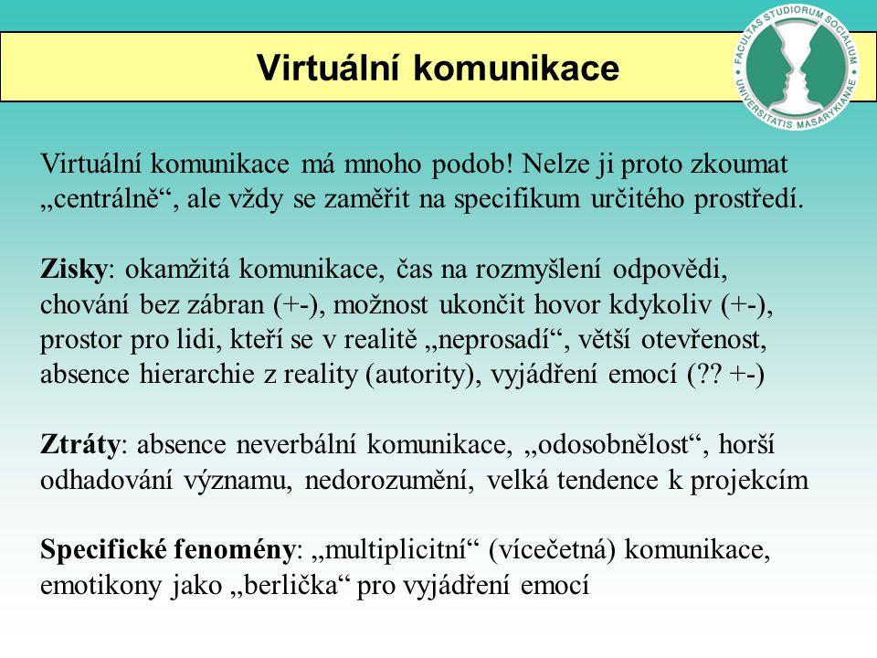 Virtuální komunikace