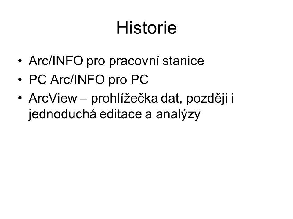 Historie Arc/INFO pro pracovní stanice PC Arc/INFO pro PC