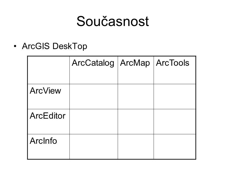 Současnost ArcGIS DeskTop ArcCatalog ArcMap ArcTools ArcView ArcEditor