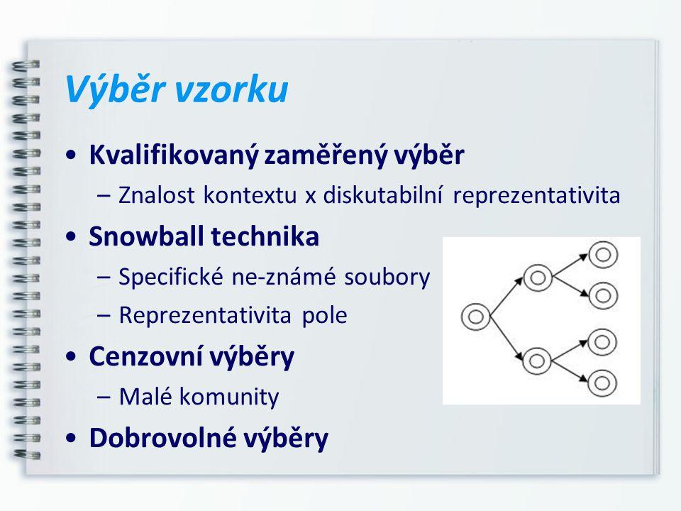 Výběr vzorku Kvalifikovaný zaměřený výběr Snowball technika