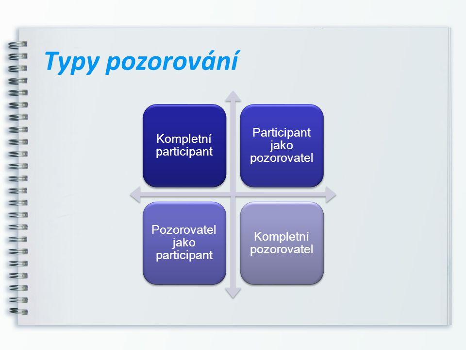 Typy pozorování Kompletní participant Participant jako pozorovatel
