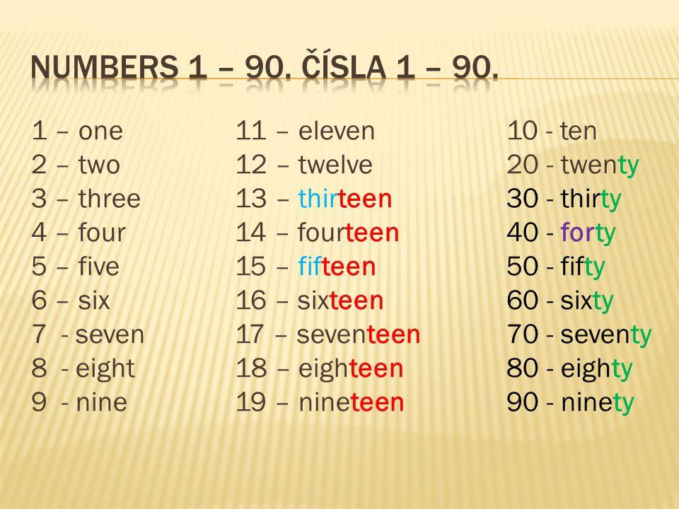 Numbers 1 – 90. čísla 1 – 90.