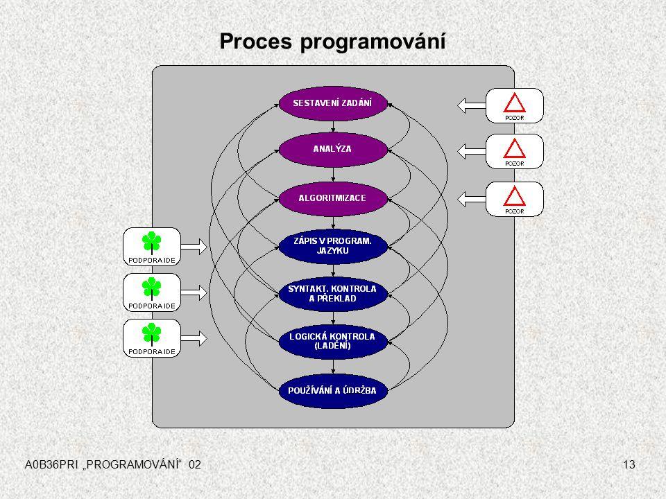 """Proces programování A0B36PRI """"PROGRAMOVÁNÍ 02"""