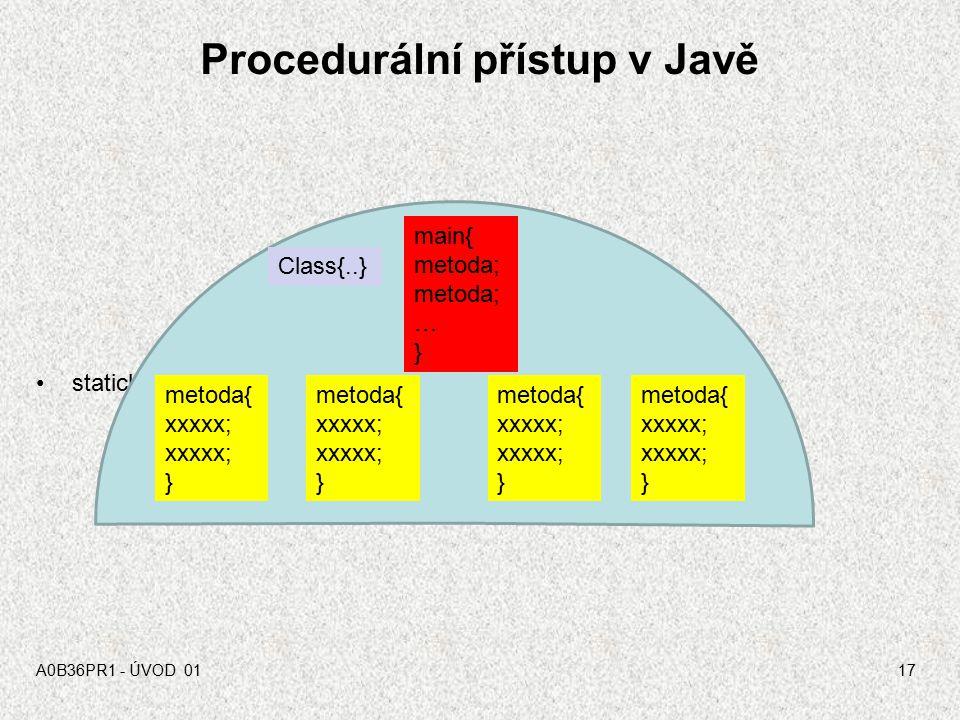 Procedurální přístup v Javě