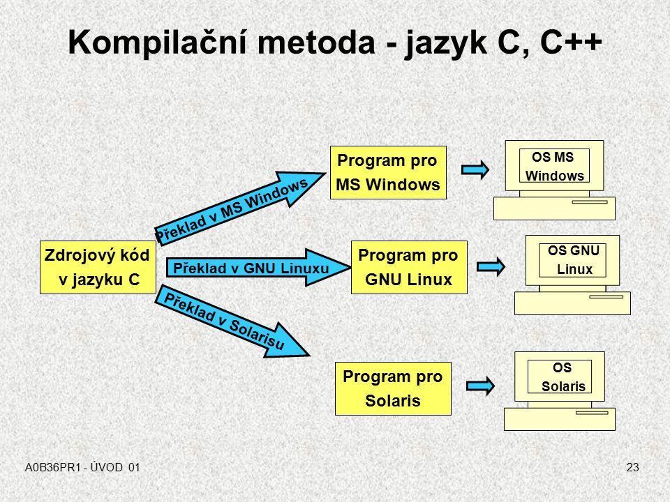Kompilační metoda - jazyk C, C++