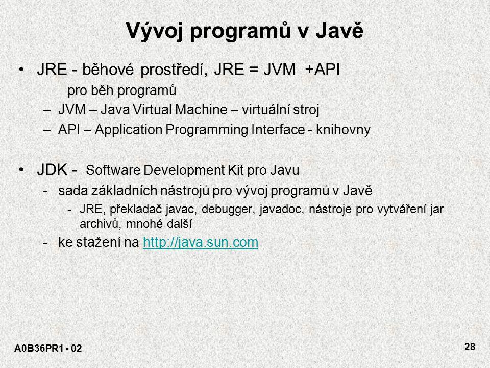 Vývoj programů v Javě JRE - běhové prostředí, JRE = JVM +API