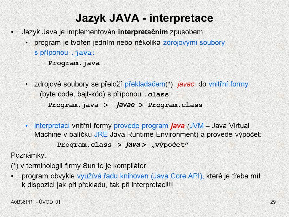 Jazyk JAVA - interpretace