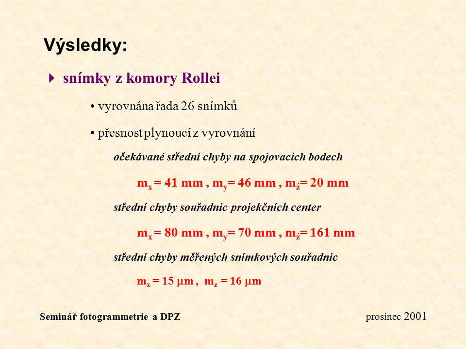 Výsledky:  snímky z komory Rollei vyrovnána řada 26 snímků