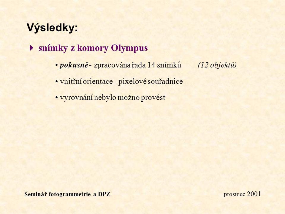 Výsledky:  snímky z komory Olympus
