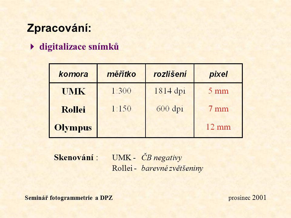 Zpracování:  digitalizace snímků Skenování : UMK - ČB negativy