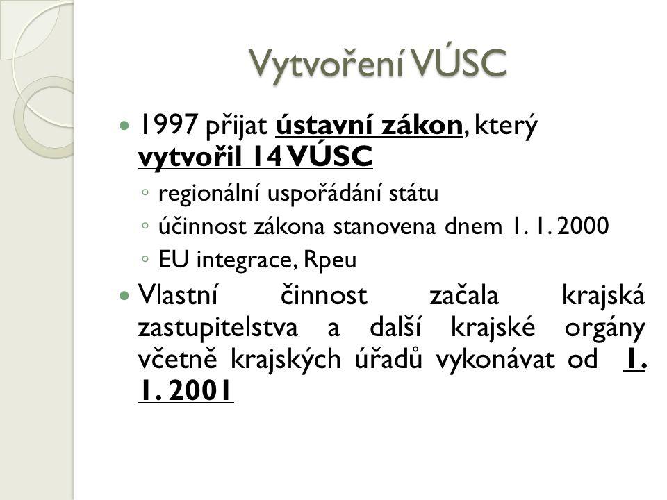 Vytvoření VÚSC 1997 přijat ústavní zákon, který vytvořil 14 VÚSC
