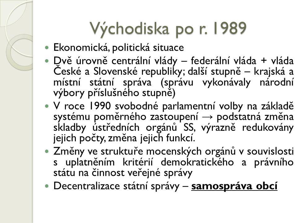 Východiska po r. 1989 Ekonomická, politická situace