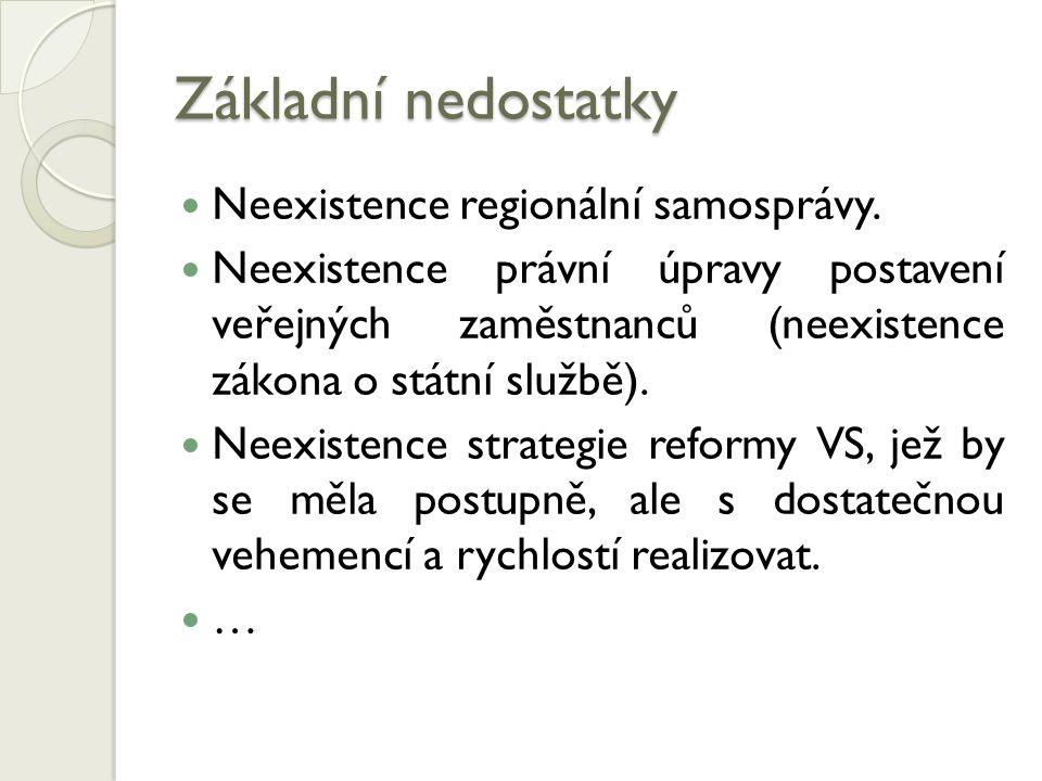 Základní nedostatky Neexistence regionální samosprávy.