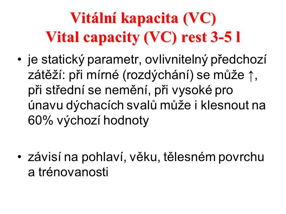 Vitální kapacita (VC) Vital capacity (VC) rest 3-5 l