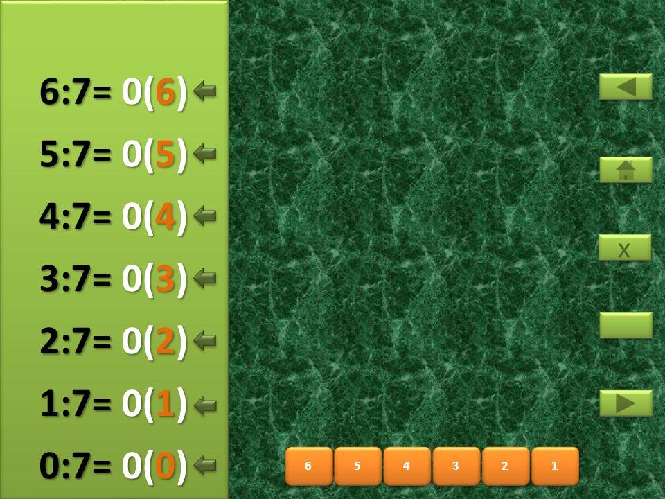 6:7= 0(6) 5:7= 0(5) 4:7= 0(4) 3:7= 0(3) 2:7= 0(2) 1:7= 0(1) 0:7= 0(0)