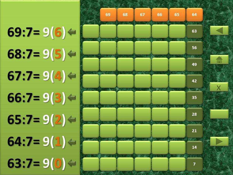 69:7= 9(6) 68:7= 9(5) 67:7= 9(4) 66:7= 9(3) 65:7= 9(2) 64:7= 9(1)