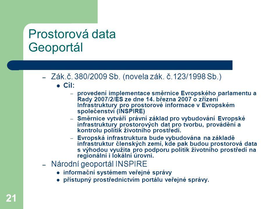 Prostorová data Geoportál