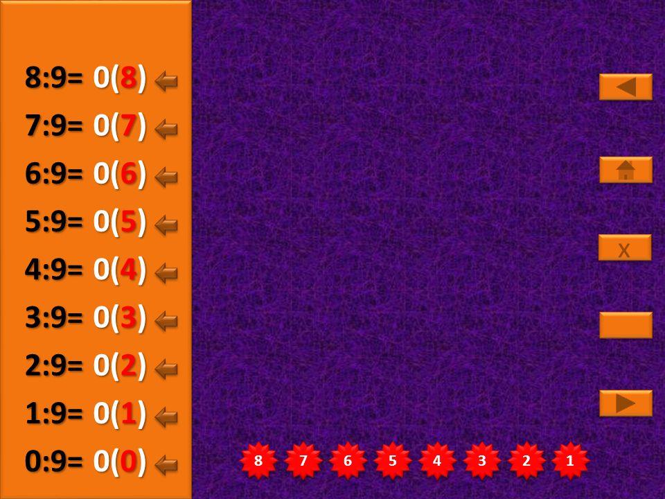 8:9= 0(8) 7:9= 0(7) 6:9= 0(6) 5:9= 0(5) 4:9= 0(4) 3:9= 0(3) 2:9= 0(2)