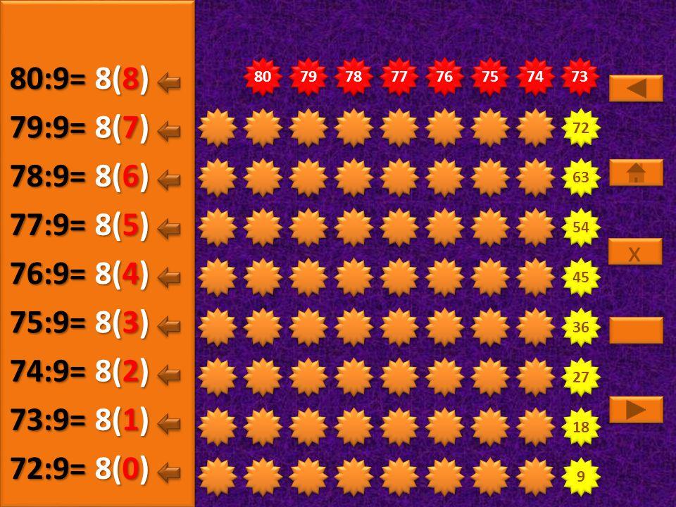 80:9= 8(8) 79:9= 8(7) 78:9= 8(6) 77:9= 8(5) 76:9= 8(4) 75:9= 8(3)