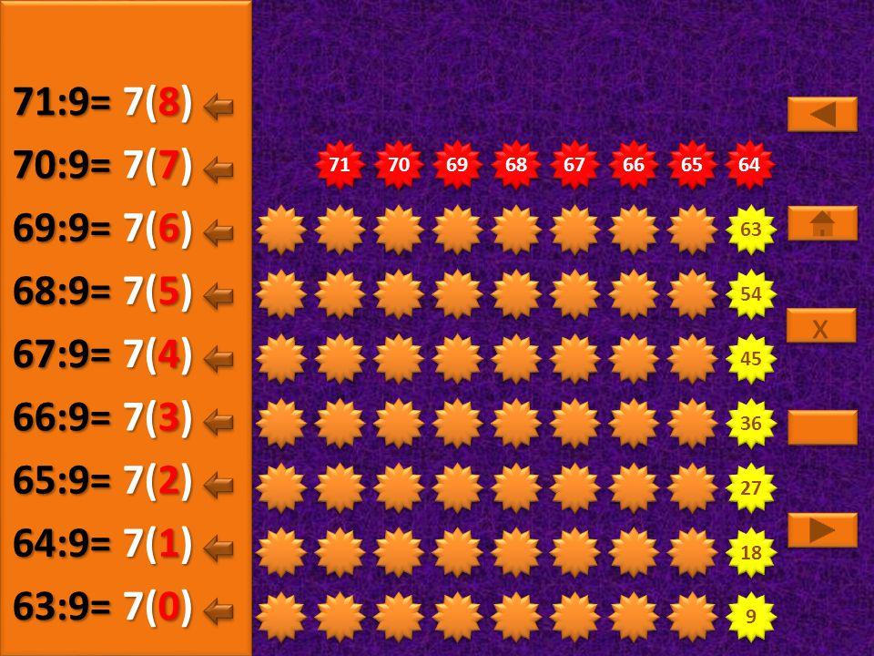 71:9= 7(8) 70:9= 7(7) 69:9= 7(6) 68:9= 7(5) 67:9= 7(4) 66:9= 7(3)