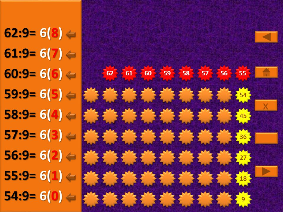 62:9= 6(8) 61:9= 6(7) 60:9= 6(6) 59:9= 6(5) 58:9= 6(4) 57:9= 6(3)