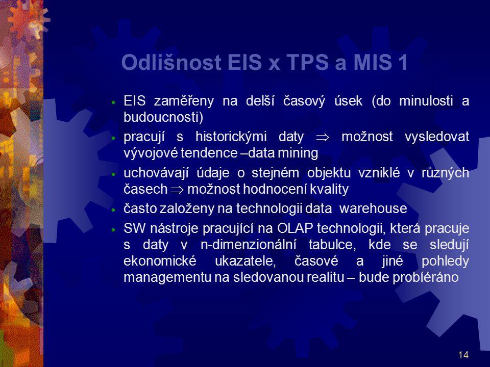 Odlišnost EIS x TPS a MIS 1