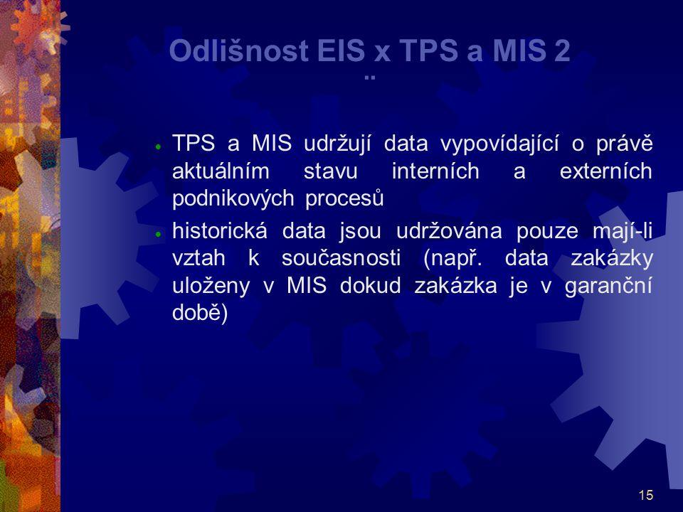 Odlišnost EIS x TPS a MIS 2 ¨