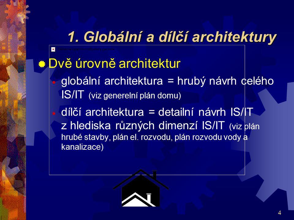 1. Globální a dílčí architektury