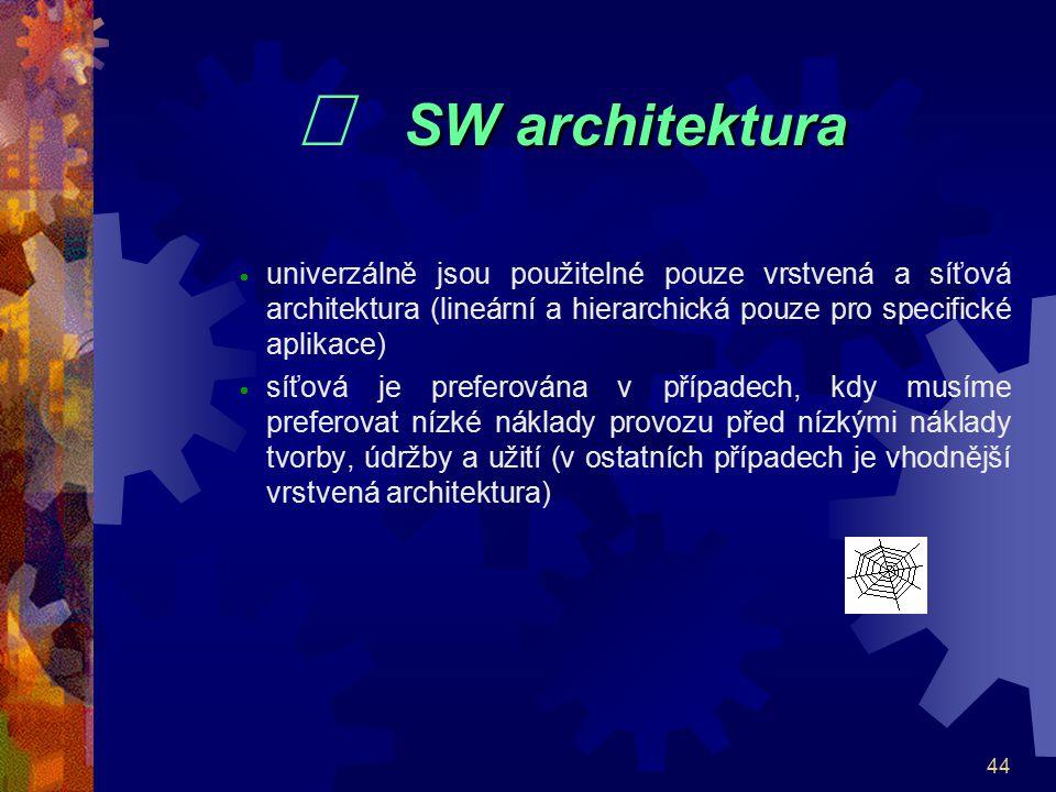 ¨ SW architektura univerzálně jsou použitelné pouze vrstvená a síťová architektura (lineární a hierarchická pouze pro specifické aplikace)