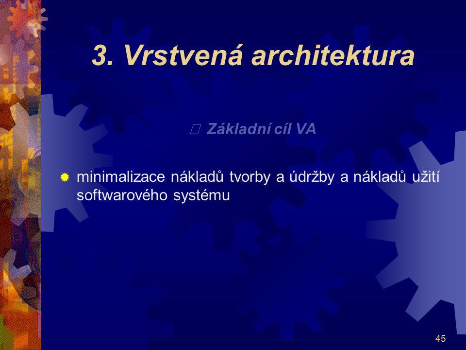 3. Vrstvená architektura