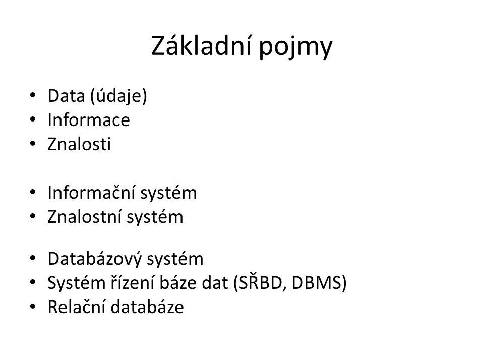 Základní pojmy Data (údaje) Informace Znalosti Informační systém