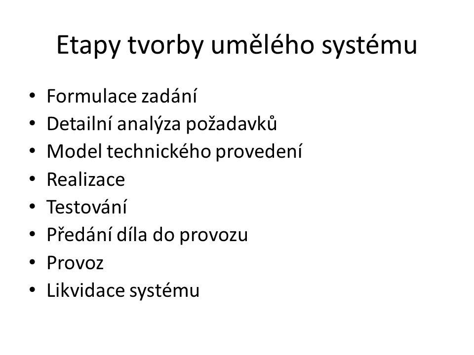 Etapy tvorby umělého systému