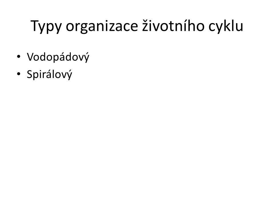 Typy organizace životního cyklu