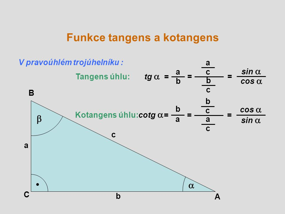 Funkce tangens a kotangens