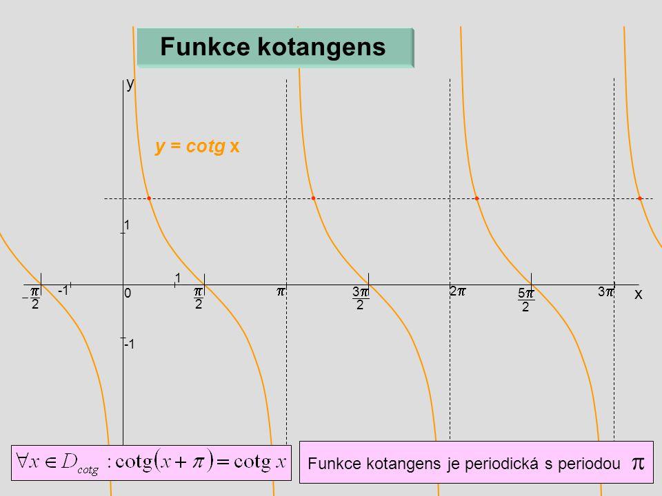 Funkce kotangens je periodická s periodou p