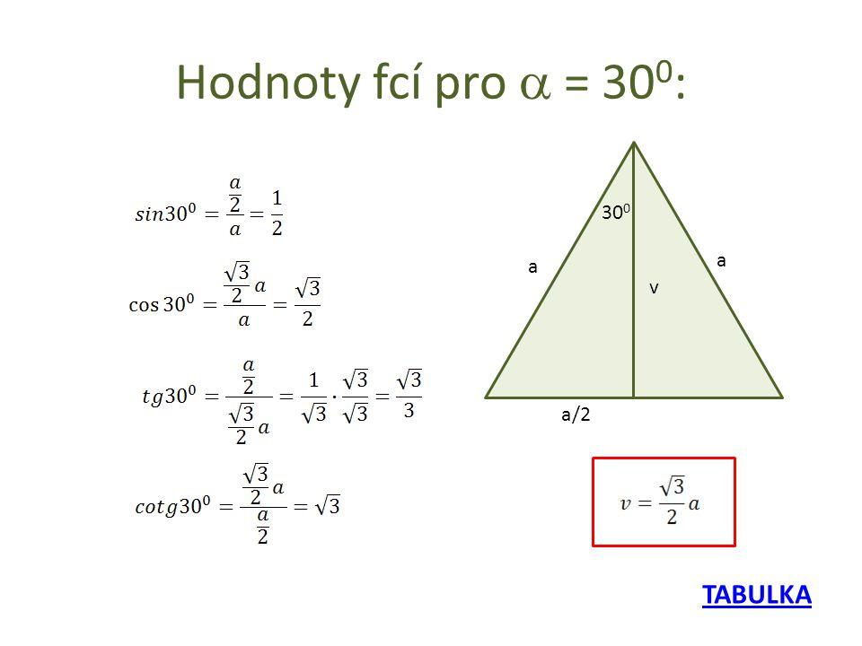 Hodnoty fcí pro a = 300: 300 a a v a/2 TABULKA