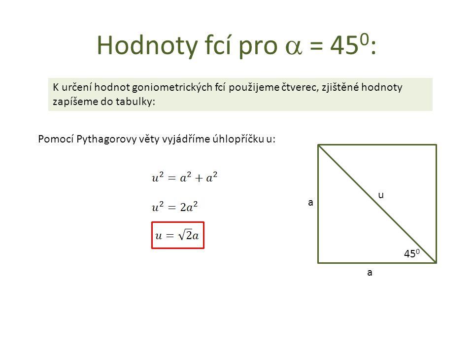 Hodnoty fcí pro a = 450: K určení hodnot goniometrických fcí použijeme čtverec, zjištěné hodnoty zapíšeme do tabulky: