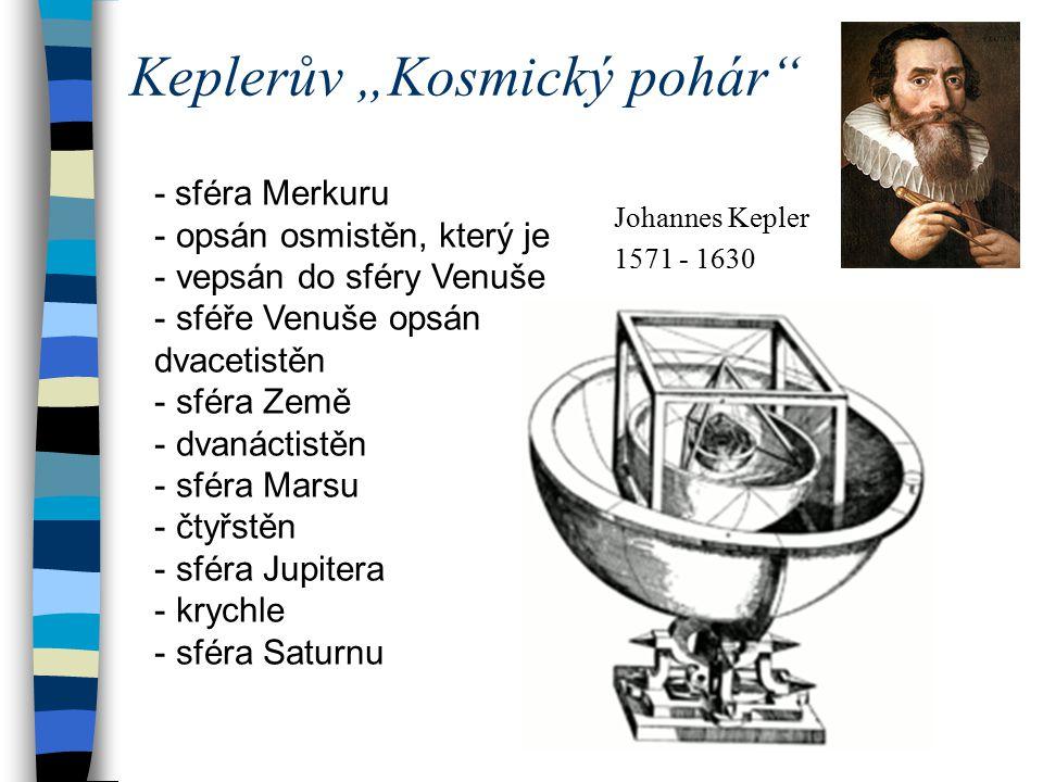 """Keplerův """"Kosmický pohár"""