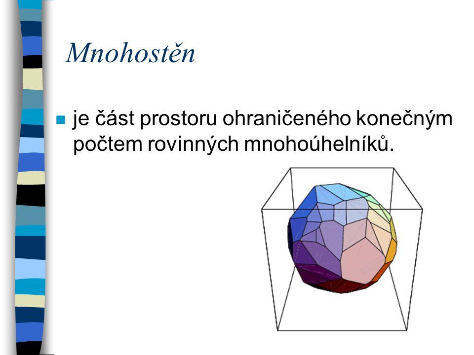 Mnohostěn je část prostoru ohraničeného konečným počtem rovinných mnohoúhelníků.