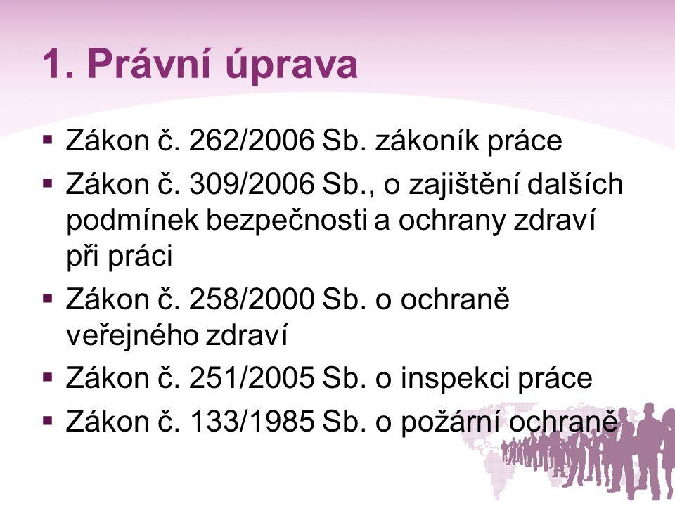 1. Právní úprava Zákon č. 262/2006 Sb. zákoník práce
