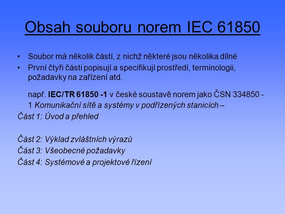 Obsah souboru norem IEC 61850