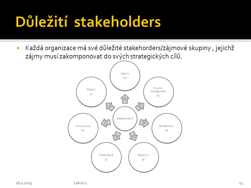 Důležití stakeholders