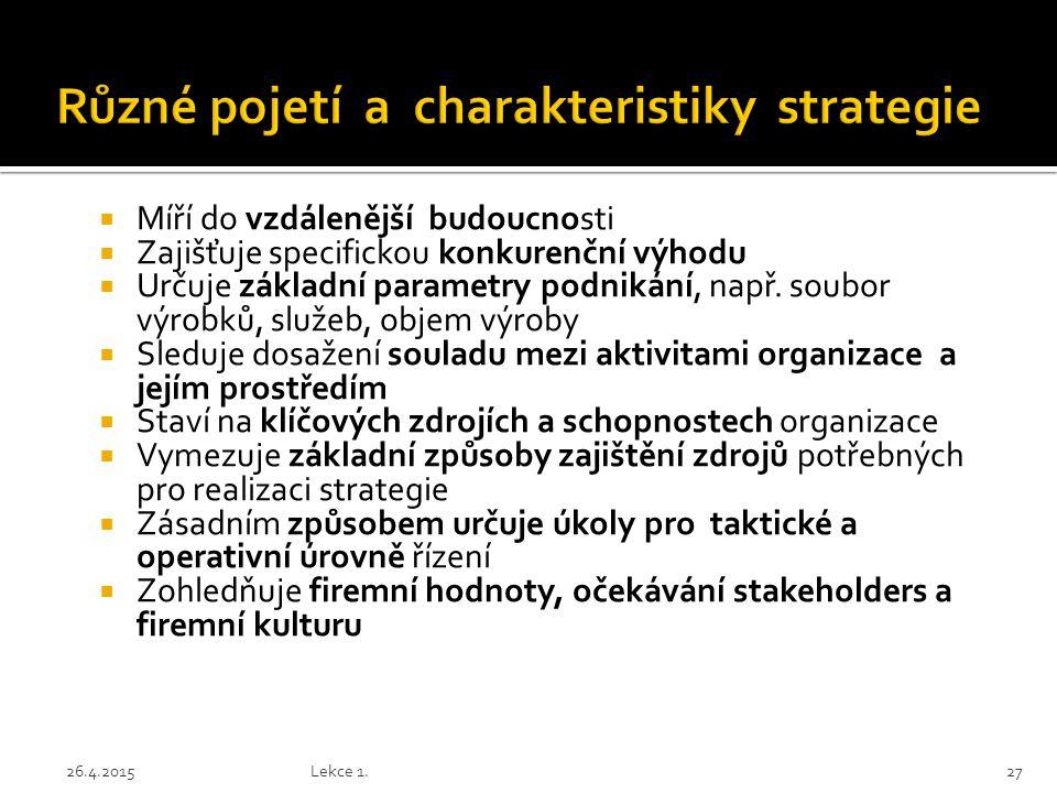 Různé pojetí a charakteristiky strategie