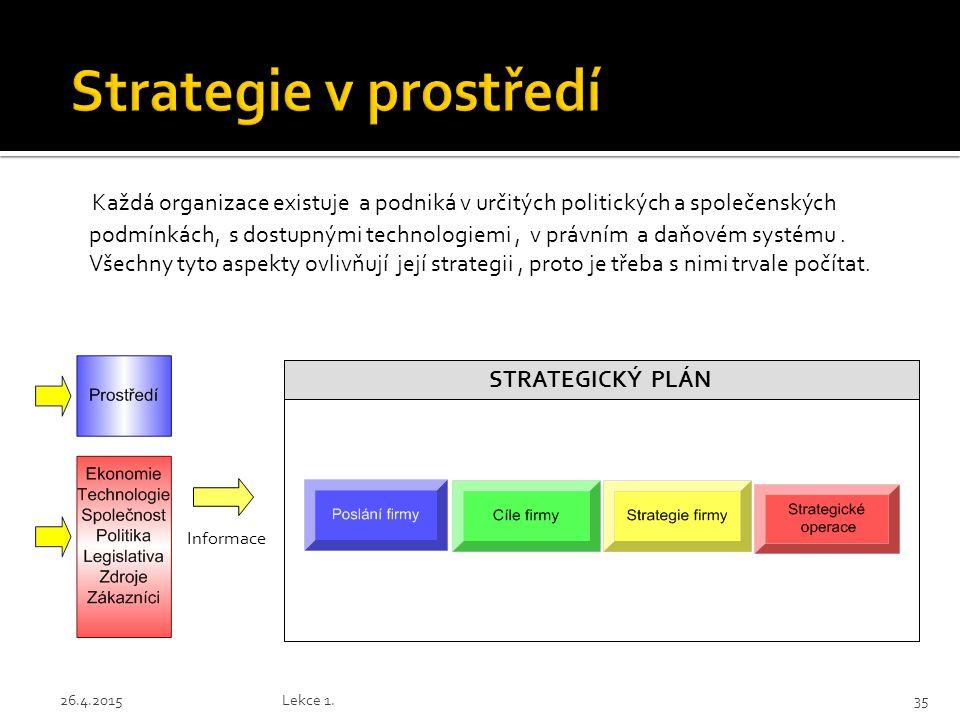 Strategie v prostředí