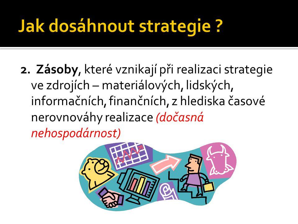 Jak dosáhnout strategie
