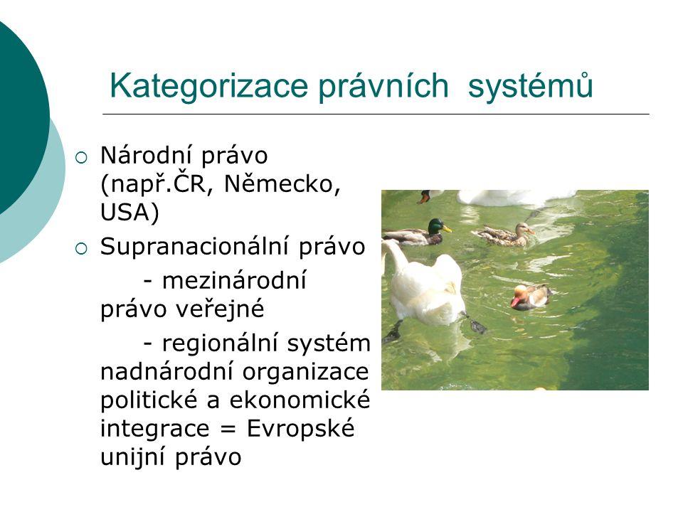 Kategorizace právních systémů