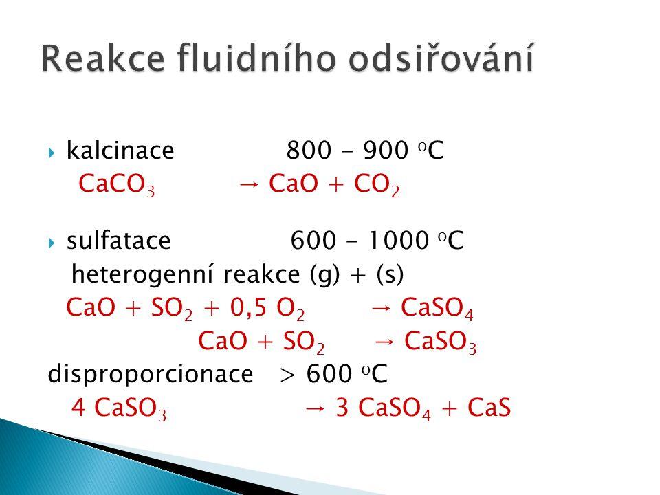 Reakce fluidního odsiřování