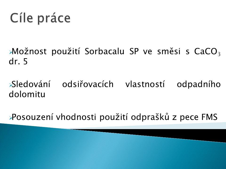 Cíle práce Možnost použití Sorbacalu SP ve směsi s CaCO3 dr. 5