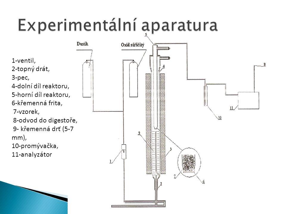 Experimentální aparatura